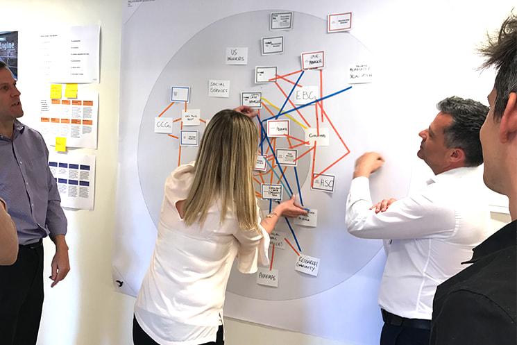 Service design process for Global Pharma
