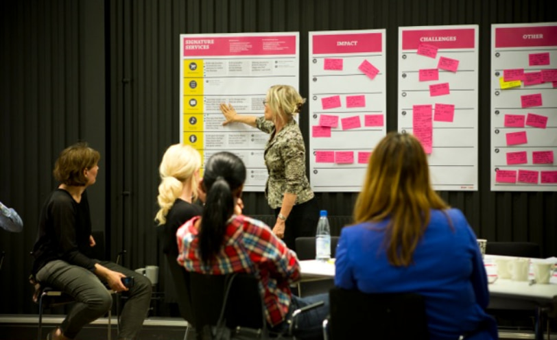 Service design process for E.ON Energy