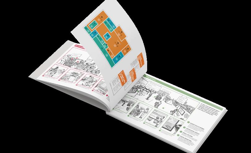 Service design programme