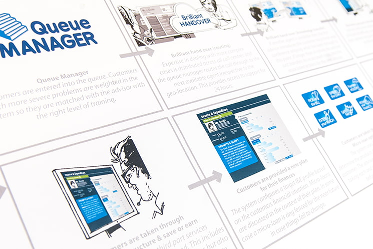 Service design for Barclays Bank