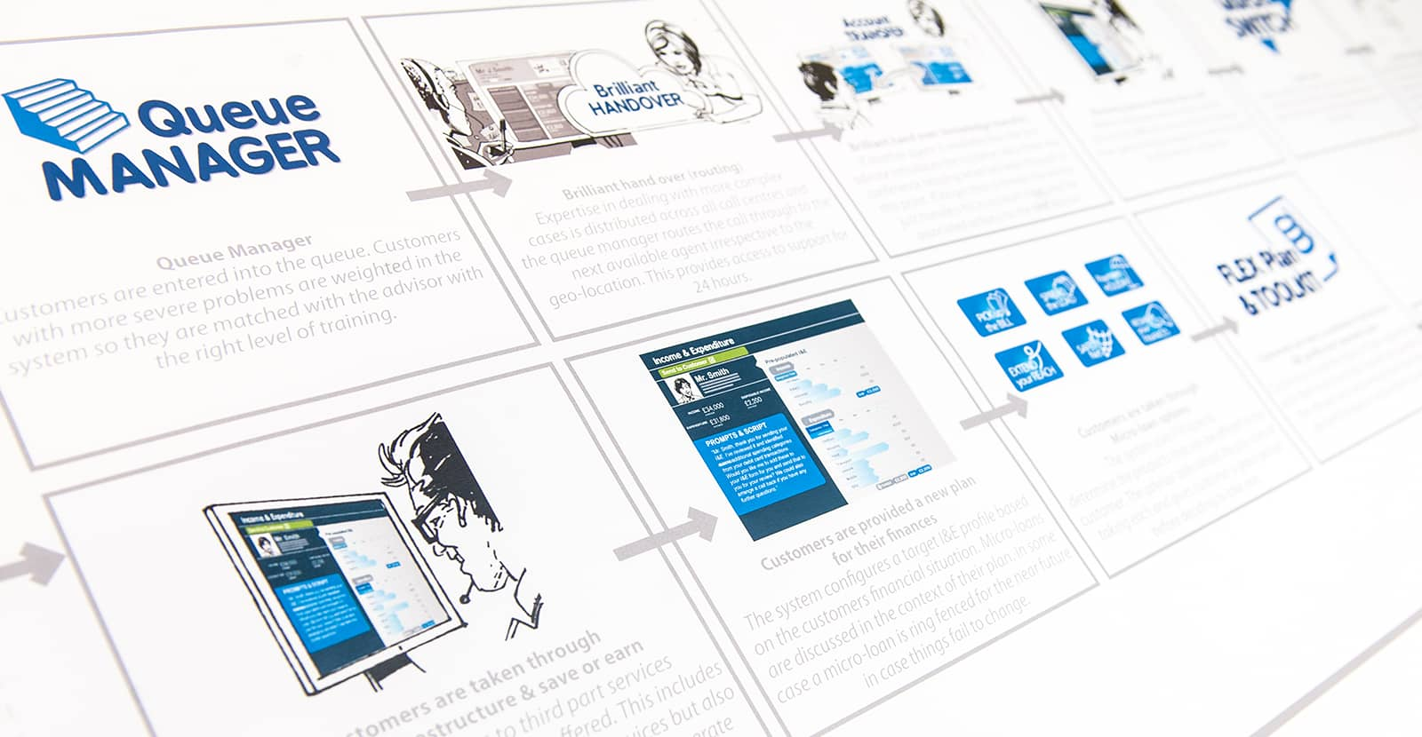 barclays bank product and service strategy development by engine