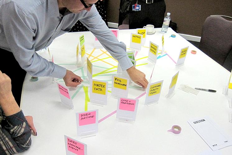 Customer-centred service model development